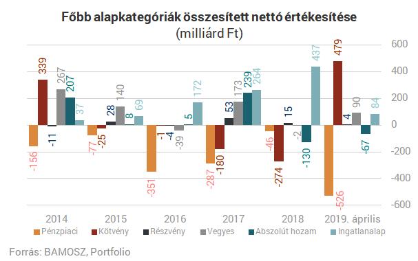 pénzt keresni a munkaerőpiacon