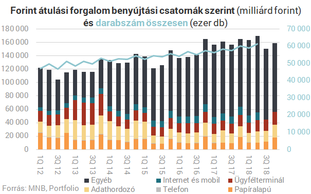 41ec61bad3 Néhány órán belül minden magyar bankszámláját érintő döntés születhet