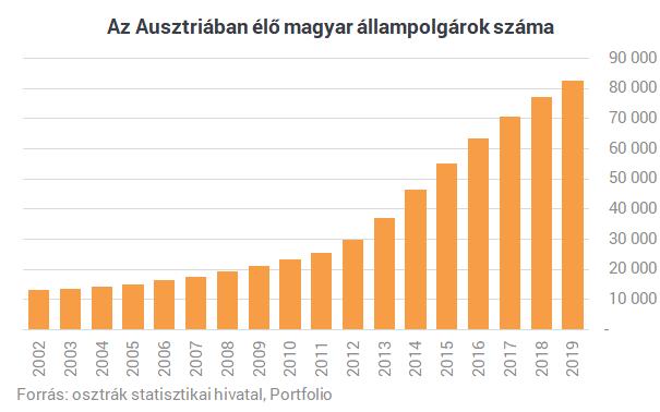 Koronavírus: hírek információk Ausztriából