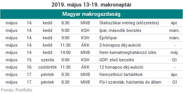 Mindenkit megdöbbenthet a szerdai magyar bejelentés