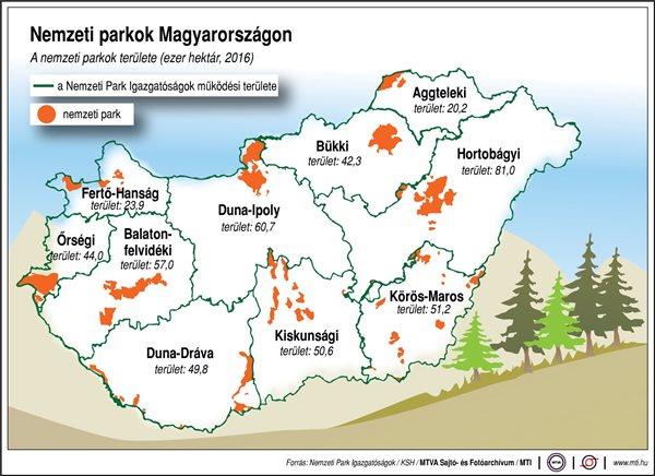 40 milliárdnyi EU-pénzből fejlesztik itthon nemzeti parkokat