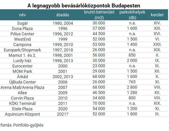A magyar plázák elhallgatott titkai - Trükkök egész sorával keresnek vagyonokat az üzletek