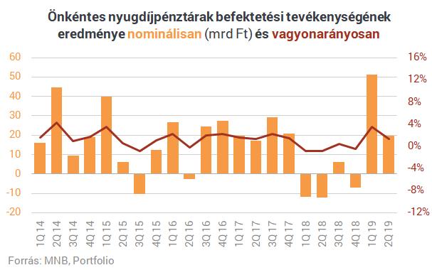 Drámai a magyar nyugdíjhelyzet: eddig sosem látott számok a szomorú valóságról