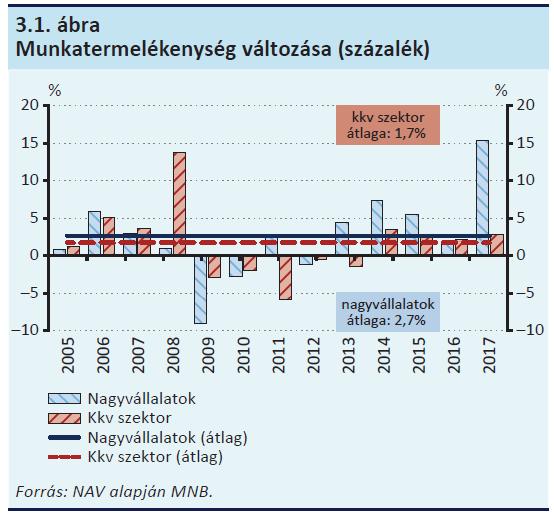 Bajban a magyar gazdaság titkos motorja? Most jön a segítség!