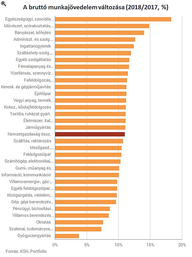 Sportgazdaság: az elmúlt tíz év legjobban kereső sportolói - NSO