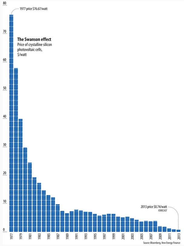 Hódít a napenergia - Nálunk is jöhet a fordulat?