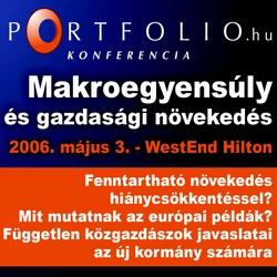 Makroegyensúly és gazdasági növekedés Magyarországon