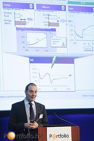 Dr. Dietz Miklós CFA (Partner, McKinsey & Company) Globális és régiós hitelpiaci trendek címmel tartott előadást.