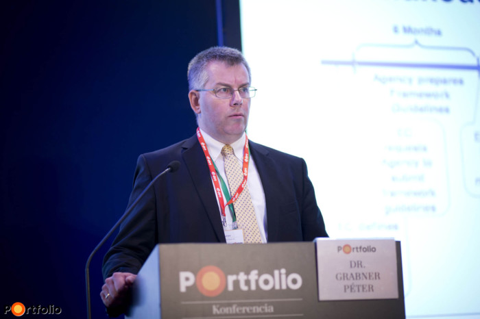 dr. Péter Grabner (Vice-President, Hungarian Energy and Public Utility Regulatory Authority): The framework is changing. Network codes and what is behind them